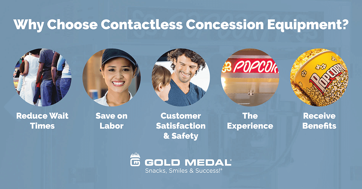 Why Choose Contactless Concession Equipment?