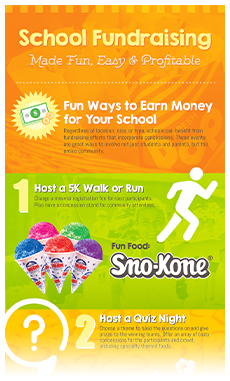 School Fundraising Made Fun, Easy & Profitable Infographic