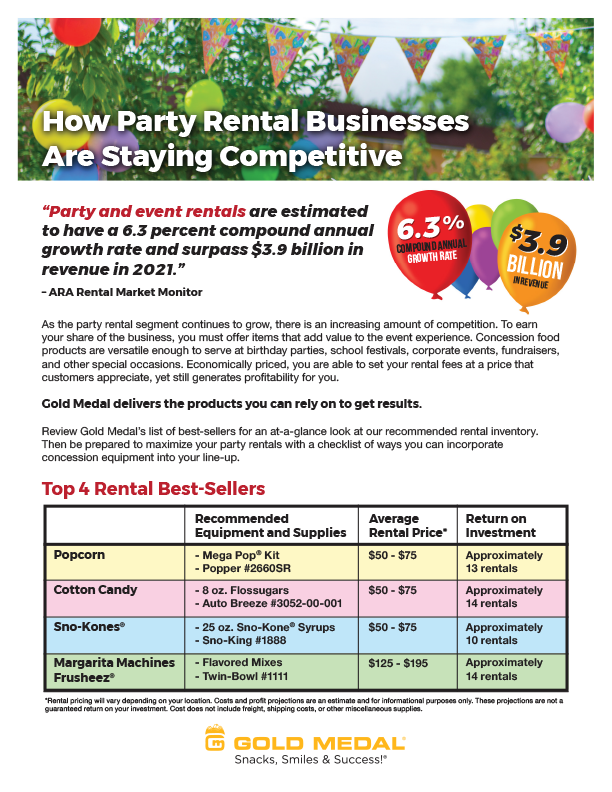 How Party Rental Businesses Are Staying Competitive